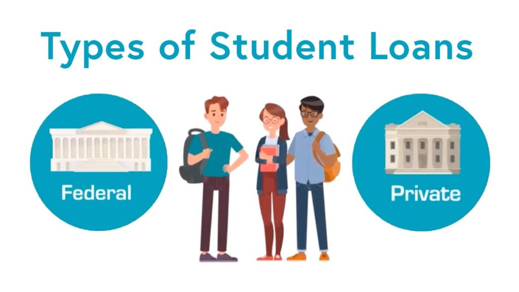 Types of student loans: Federal vs. Private